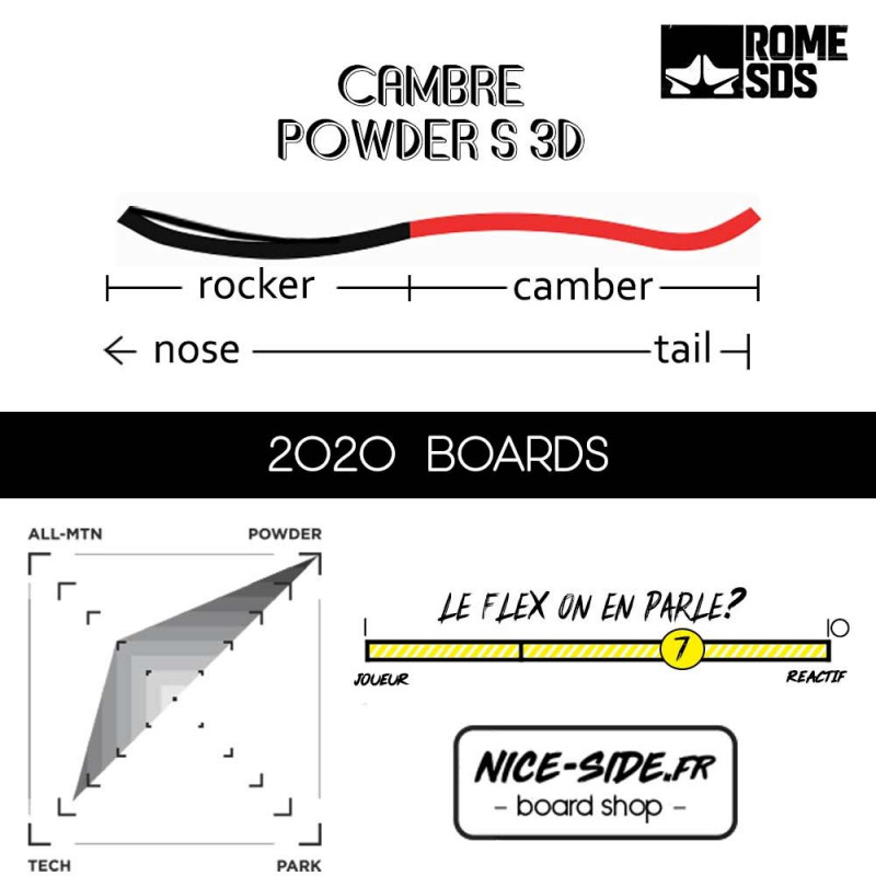ROME Pow Division freeride moon tail 2020