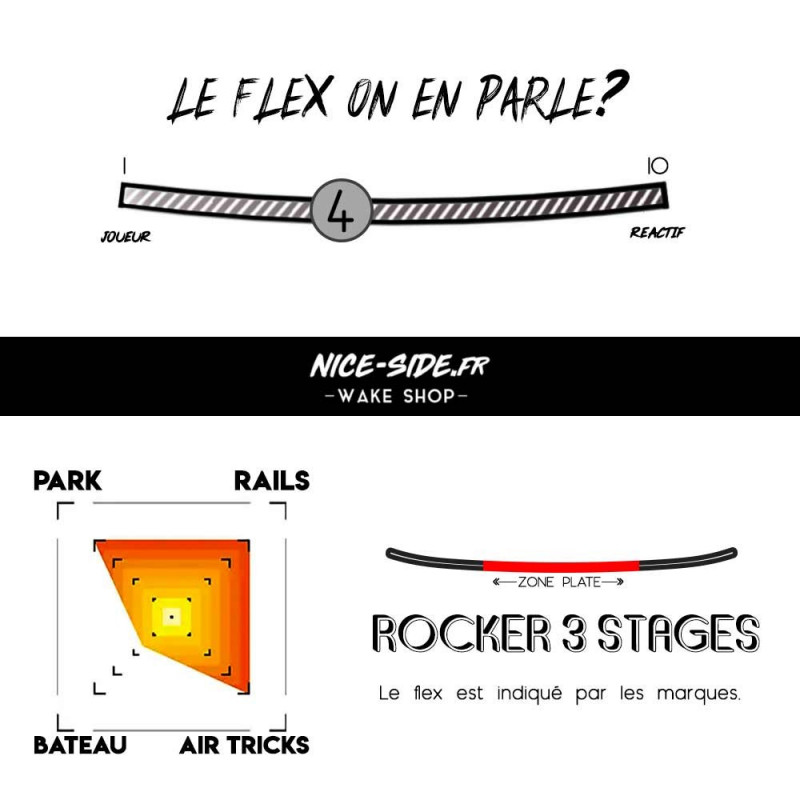 flex charts Double Up Chil V 2022 pack wakeboard homme wakepark